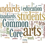 CCSS #4common_core_blog_salon_wordle