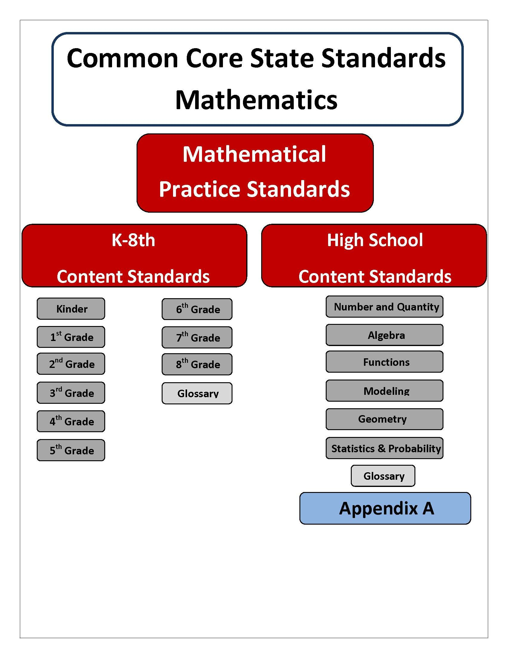 K 12 curriculum the institute of progressive education and learning ccss standards 1 fandeluxe Image collections