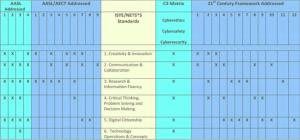 Curriculum #14