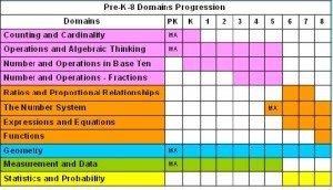 Curriculum Math #1