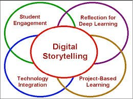 Digital Storytelling #4