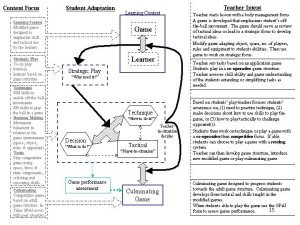 Lesson Planning #4