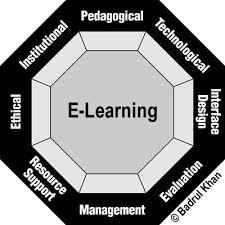 eLearning #7