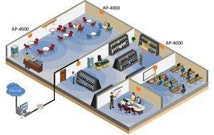 Classroom Image #2