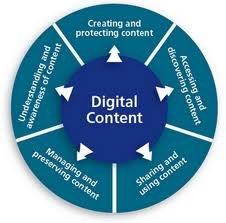 Digital Content #3