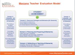 Teacher Evaluation #9