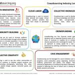 Crowdsourcing #10