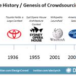 Crowdsourcing #11