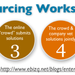 Crowdsourcing #5