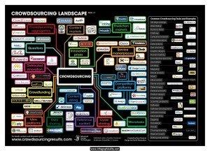 Crowdsourcing #6
