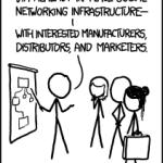 Crowdsourcing #7