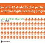 Virtual Learning #1